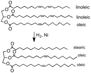 Μερική υδρογόνωση ενός τυπικού φυτικού ελαίου ελαίων σε ένα τυπικό συστατικό της μαργαρίνης. Οι περισσότεροι από τους C = C διπλούς δεσμούς αφαιρούνται σε αυτή τη διαδικασία, η οποία ανεβάζει το σημείο τήξεως του προϊόντος.